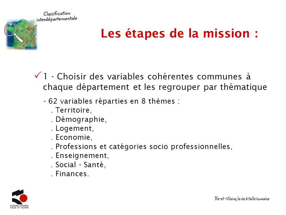 1 - Choisir des variables cohérentes communes à chaque département et les regrouper par thématique Les étapes de la mission : - 62 variables réparties