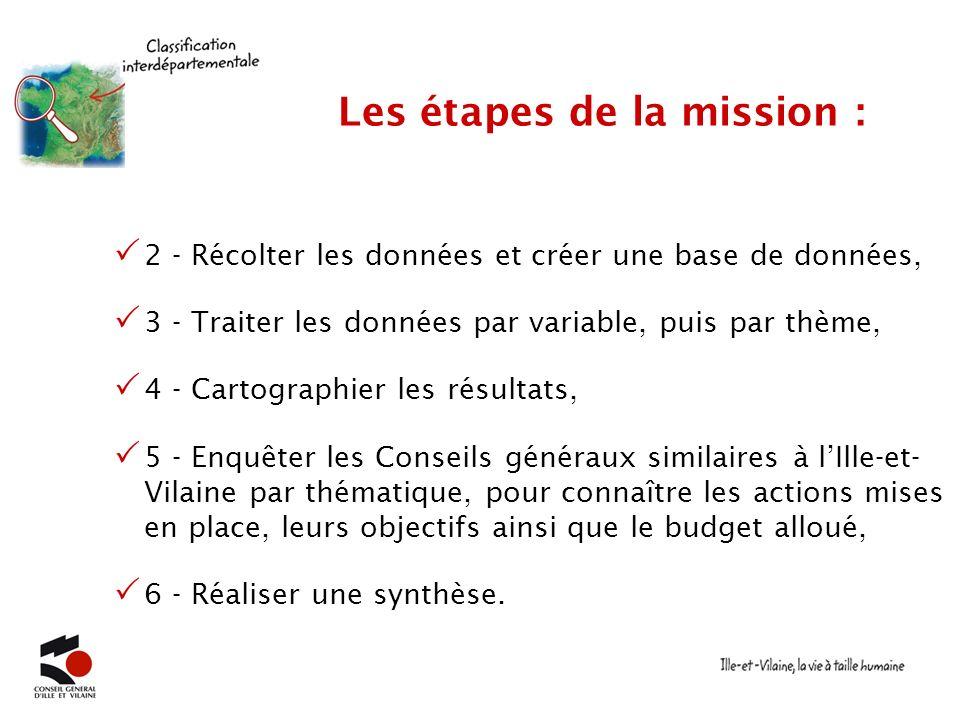2 - Récolter les données et créer une base de données, Les étapes de la mission : 3 - Traiter les données par variable, puis par thème, 4 - Cartograph