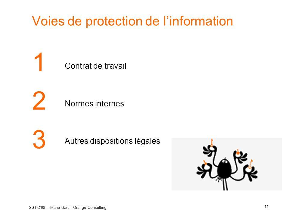 1 2 3 Voies de protection de linformation Contrat de travail Normes internes Autres dispositions légales SSTIC09 – Marie Barel, Orange Consulting 11