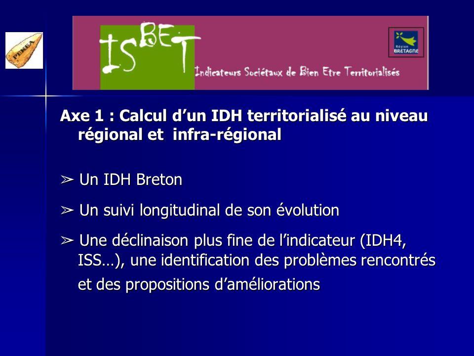 Axe 1 : Calcul dun IDH territorialisé au niveau régional et infra-régional Un IDH Breton Un suivi longitudinal de son évolution Une déclinaison plus fine de lindicateur (IDH4, ISS…), une identification des problèmes rencontrés et des propositions daméliorations