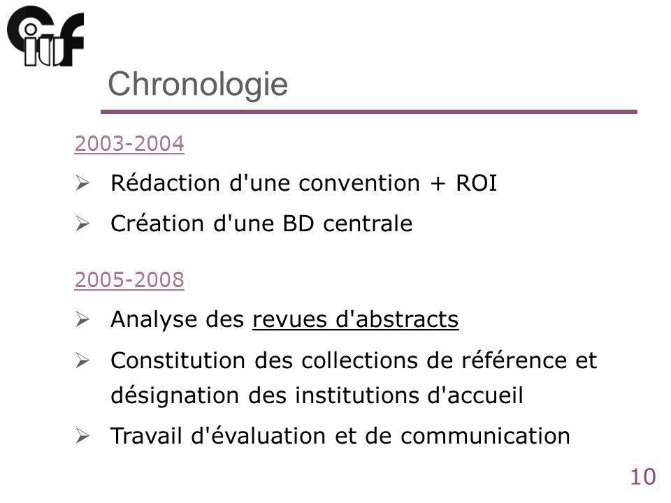 10 Chronologie 2003-2004 Rédaction d'une convention + ROI Création d'une BD centrale 2005-2008 Analyse des revues d'abstracts Constitution des collect