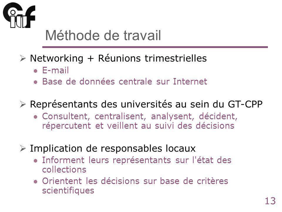 13 Méthode de travail Networking + Réunions trimestrielles E-mail Base de données centrale sur Internet Représentants des universités au sein du GT-CP