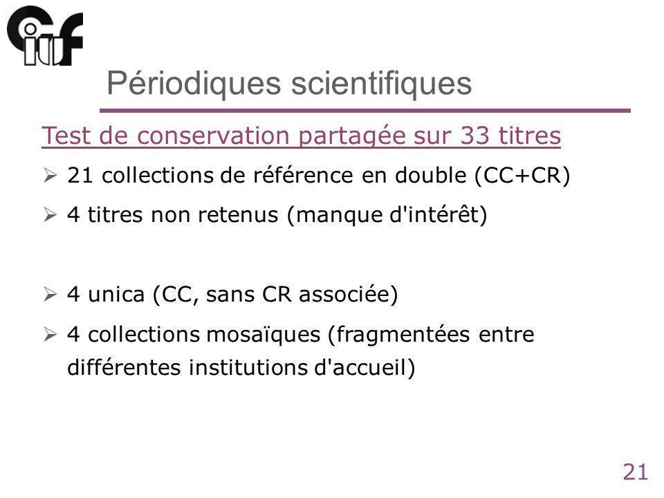 21 Périodiques scientifiques Test de conservation partagée sur 33 titres 21 collections de référence en double (CC+CR) 4 titres non retenus (manque d'