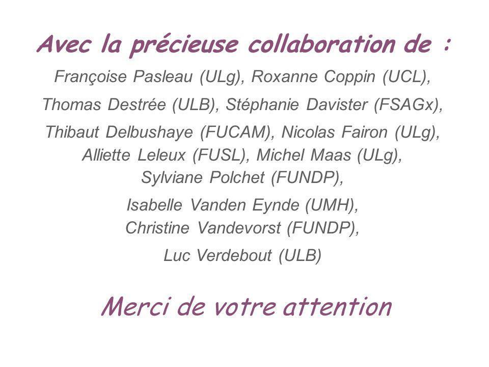 Avec la précieuse collaboration de : Françoise Pasleau (ULg), Roxanne Coppin (UCL), Thomas Destrée (ULB), Stéphanie Davister (FSAGx), Thibaut Delbushaye (FUCAM), Nicolas Fairon (ULg), Alliette Leleux (FUSL), Michel Maas (ULg), Sylviane Polchet (FUNDP), Isabelle Vanden Eynde (UMH), Christine Vandevorst (FUNDP), Luc Verdebout (ULB) Merci de votre attention