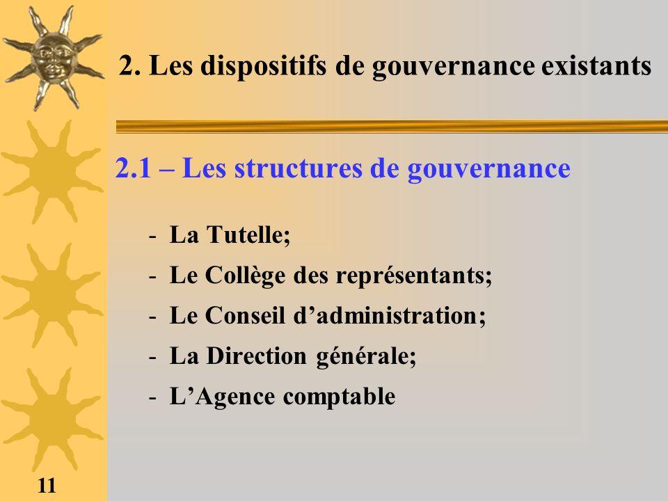 11 2. Les dispositifs de gouvernance existants 2.1 – Les structures de gouvernance -La Tutelle; -Le Collège des représentants; -Le Conseil dadministra