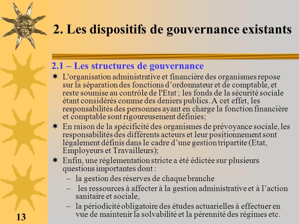 13 2. Les dispositifs de gouvernance existants 2.1 – Les structures de gouvernance L'organisation administrative et financière des organismes repose s