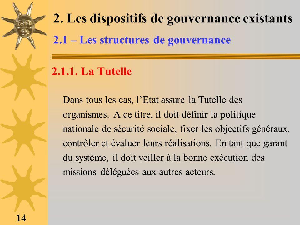 14 2. Les dispositifs de gouvernance existants 2.1 – Les structures de gouvernance 2.1.1. La Tutelle Dans tous les cas, lEtat assure la Tutelle des or