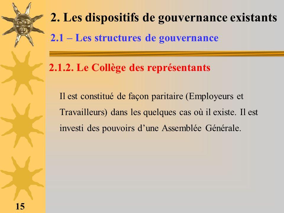 15 2. Les dispositifs de gouvernance existants 2.1 – Les structures de gouvernance 2.1.2. Le Collège des représentants Il est constitué de façon parit