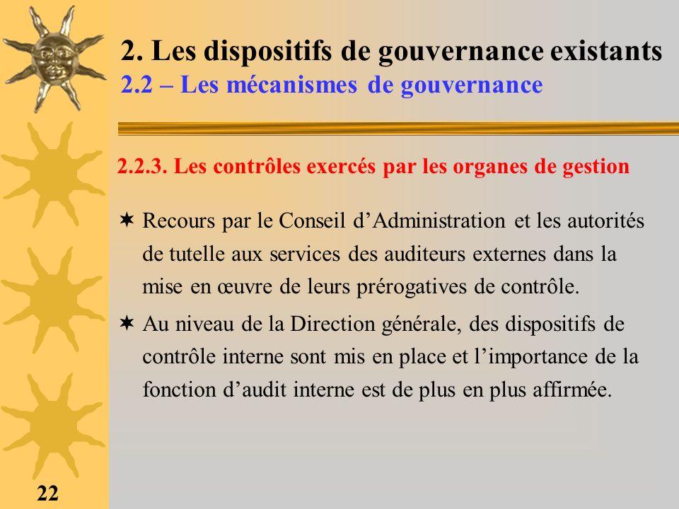 22 2. Les dispositifs de gouvernance existants 2.2 – Les mécanismes de gouvernance 2.2.3. Les contrôles exercés par les organes de gestion Recours par