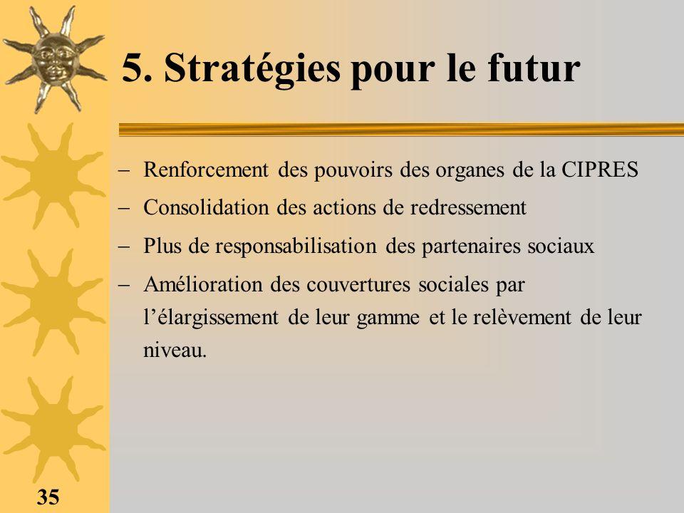 35 5. Stratégies pour le futur Renforcement des pouvoirs des organes de la CIPRES Consolidation des actions de redressement Plus de responsabilisation