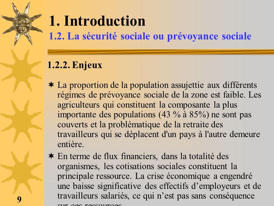9 1. Introduction 1.2. La sécurité sociale ou prévoyance sociale 1.2.2. Enjeux La proportion de la population assujettie aux différents régimes de pré