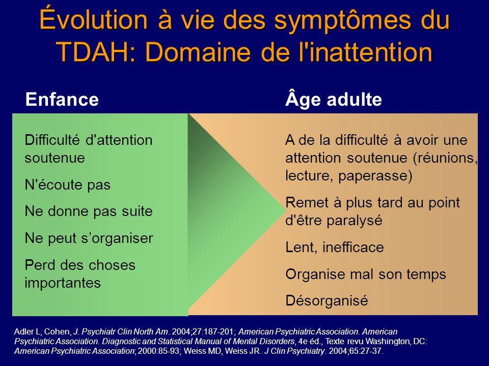 TDAH: bases neurologiques Éveil Fonction exécutive Orientation Posner and Raichle. Images of the Mind. Scientific American Books; 1996. Systèmes datte
