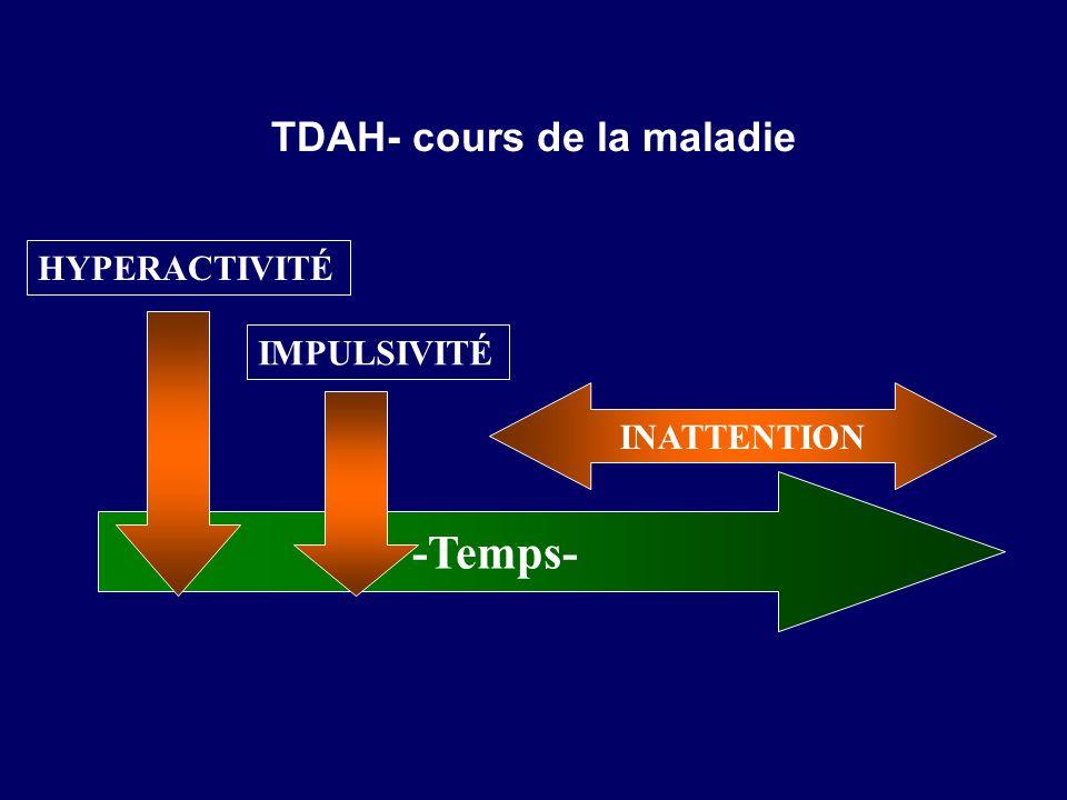 Évolution à vie des symptômes du TDAH Domaine de l'hyperactivité / impulsivité EnfanceÂge adulte Est inefficace au travail Ne peut rester en réunion N