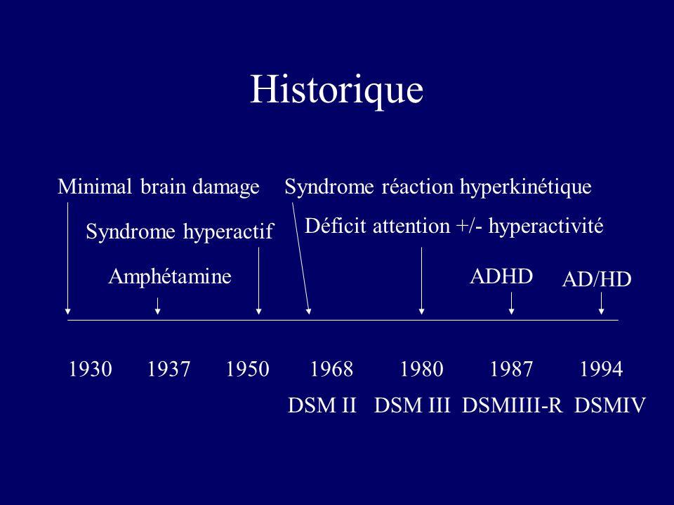 Historique 1930 1937 1950 1968 1980 1987 1994 Amphétamine ADHD Minimal brain damage Syndrome réaction hyperkinétique Déficit attention +/- hyperactivité DSM II DSM III DSMIIII-R DSMIV Syndrome hyperactif AD/HD