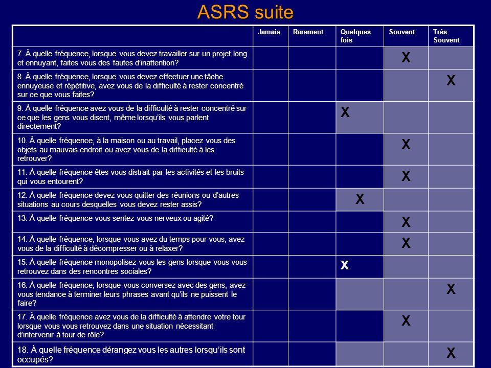 Questionnaire de dépistage du TDAH chez ladulte (ASRS-v1.1) avec échelle dauto-évaluation Veuillez répondre aux questions ci-dessous. Chacune delle co