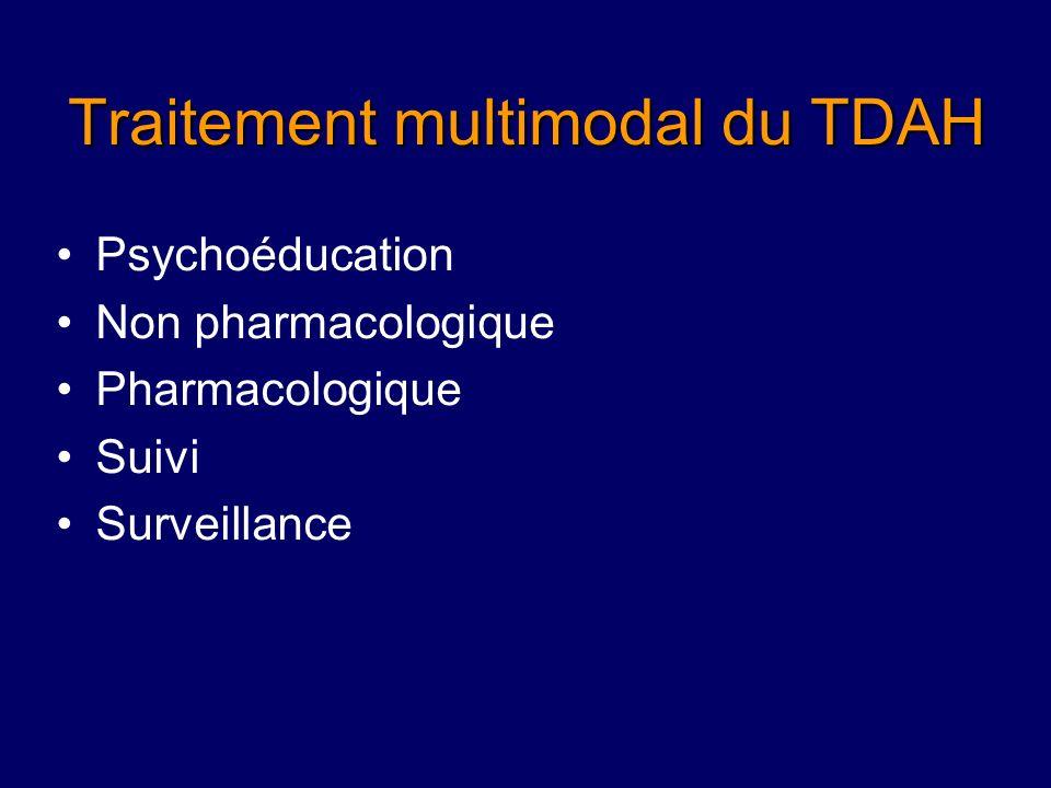 Ref: Stahls Essential Psychopharmacolgy 3e edit p. 881 Fig: 17-14 Psychose