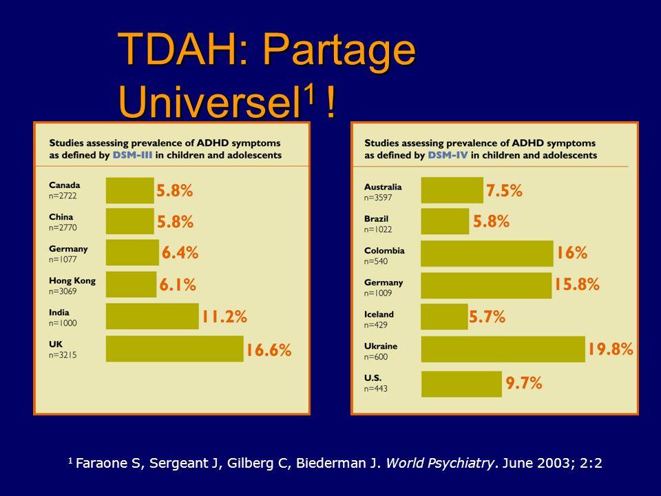Historique 1930 1937 1950 1968 1980 1987 1994 Amphétamine ADHD Minimal brain damage Syndrome réaction hyperkinétique Déficit attention +/- hyperactivi