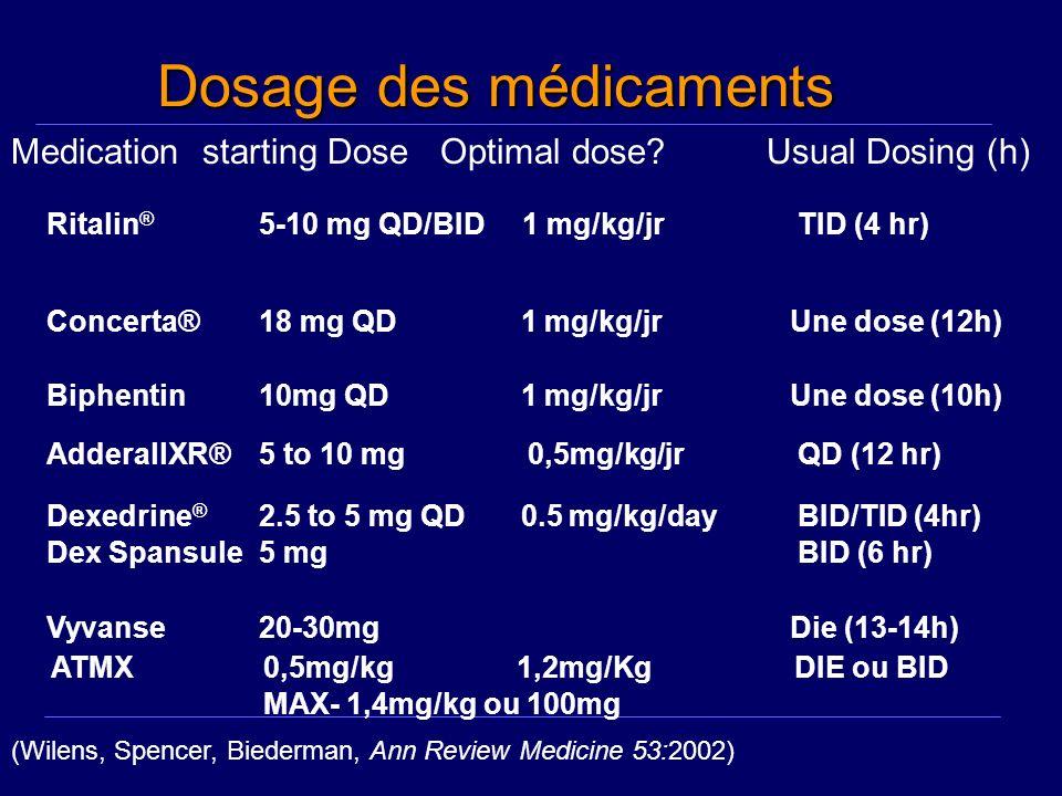 TDAH – choix du traitement Deux grandes classes de médicaments Deux grandes classes de médicaments PsychostimulantsPsychostimulantsNon-psychostimulant