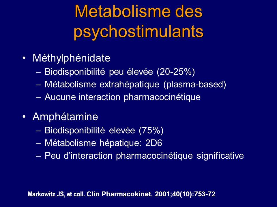Comparison des stimulants à longue durée Veuillez noter que le Metadate CD et le Focalin ne sont pas approuvés au Canada Les médicaments inscrits sont
