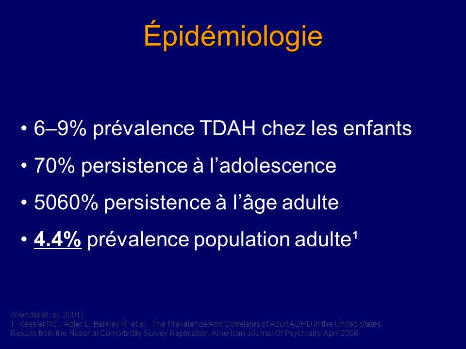 Épidémiologie 6–9% prévalence TDAH chez les enfants 70% persistence à ladolescence 5060% persistence à lâge adulte 4.4% prévalence population adulte¹ (Wender et.
