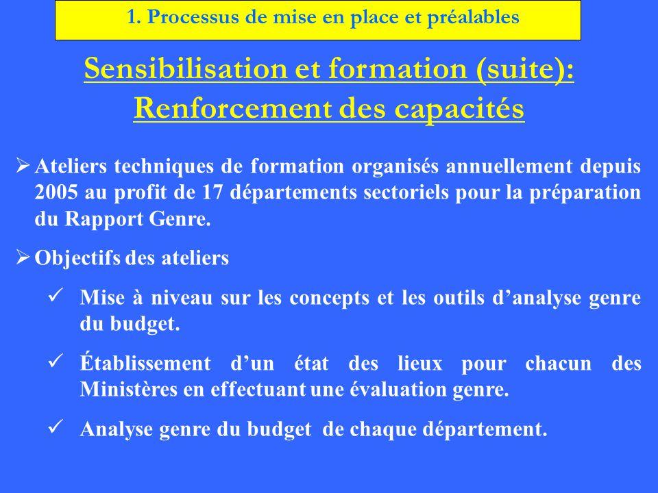 Sensibilisation et formation (suite): Renforcement des capacités Ateliers techniques de formation organisés annuellement depuis 2005 au profit de 17 d