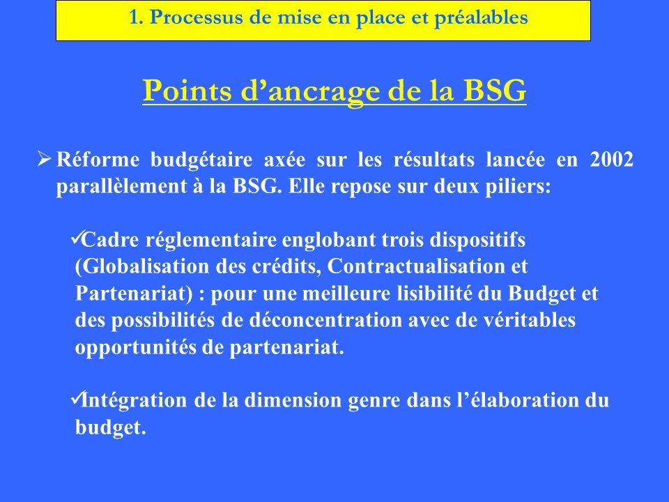 Réforme budgétaire axée sur les résultats lancée en 2002 parallèlement à la BSG. Elle repose sur deux piliers: Cadre réglementaire englobant trois dis