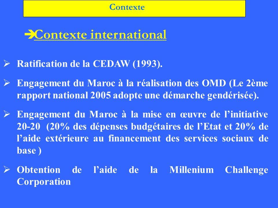 Ratification de la CEDAW (1993). Engagement du Maroc à la réalisation des OMD (Le 2ème rapport national 2005 adopte une démarche gendérisée). Engageme