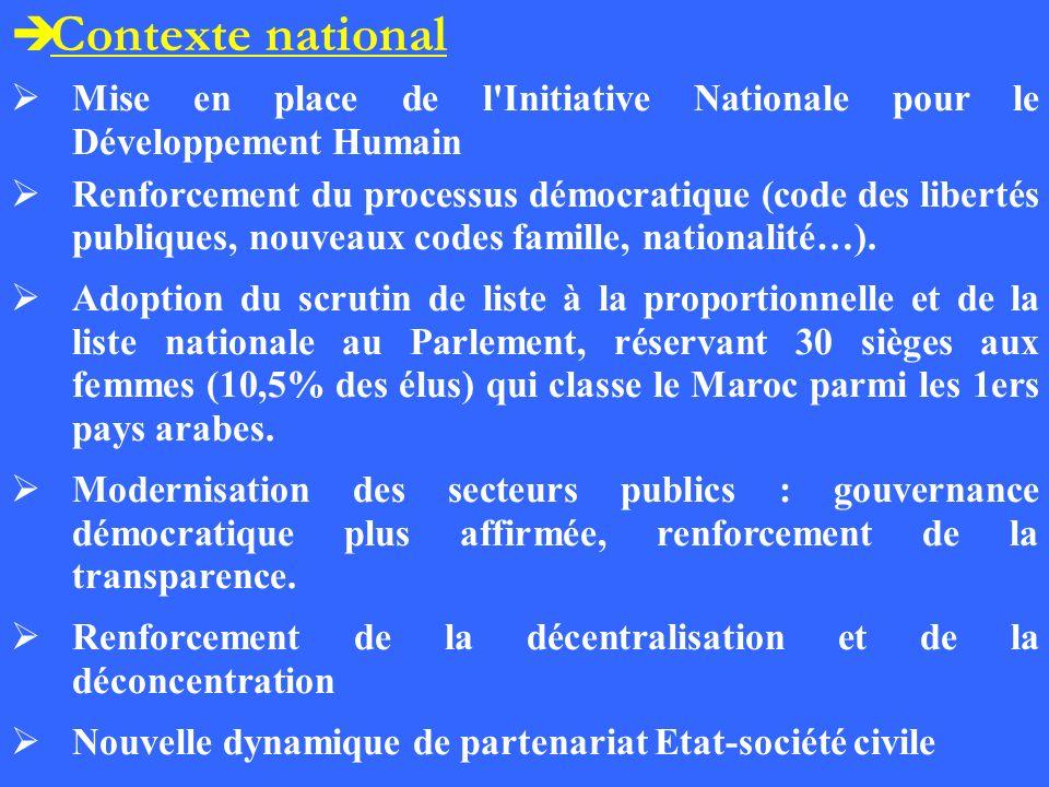 Mise en place de l'Initiative Nationale pour le Développement Humain Renforcement du processus démocratique (code des libertés publiques, nouveaux cod