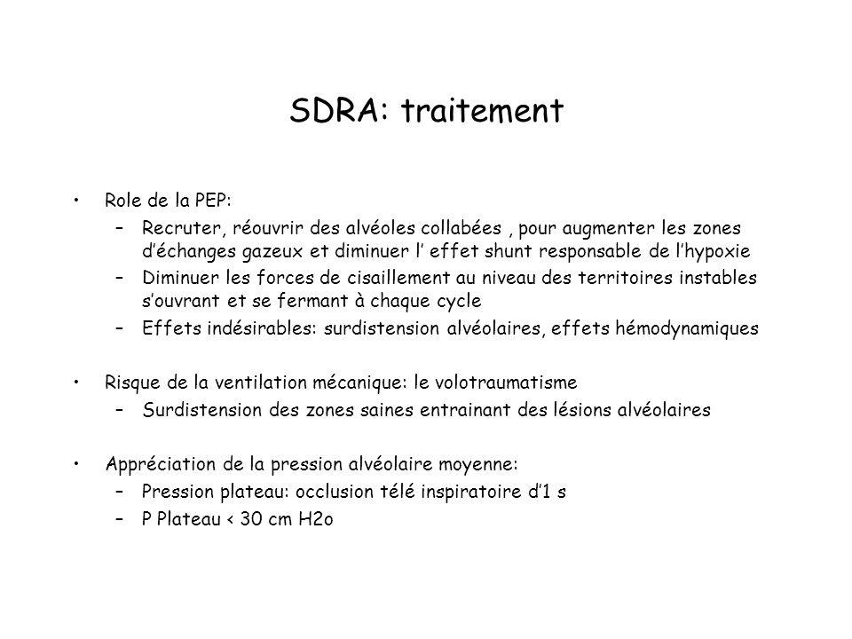 SDRA: traitement Role de la PEP: –Recruter, réouvrir des alvéoles collabées, pour augmenter les zones déchanges gazeux et diminuer l effet shunt respo