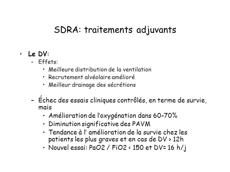 SDRA: traitements adjuvants Le DV: –Effets: Meilleure distribution de la ventilation Recrutement alvéolaire amélioré Meilleur drainage des sécrétions –Échec des essais cliniques contrôlés, en terme de survie, mais Amélioration de loxygénation dans 60-70% Diminution significative des PAVM Tendance à l amélioration de la survie chez les patients les plus graves et en cas de DV > 12h Nouvel essai: PaO2 / FiO2 < 150 et DV= 16 h/j