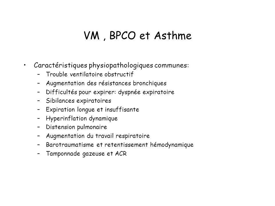 VM, BPCO et Asthme Caractéristiques physiopathologiques communes: –Trouble ventilatoire obstructif –Augmentation des résistances bronchiques –Difficultés pour expirer: dyspnée expiratoire –Sibilances expiratoires –Expiration longue et insuffisante –Hyperinflation dynamique –Distension pulmonaire –Augmentation du travail respiratoire –Barotraumatisme et retentissement hémodynamique –Tamponnade gazeuse et ACR
