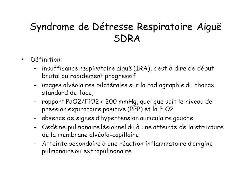 Syndrome de Détresse Respiratoire Aiguë SDRA Définition: –insuffisance respiratoire aiguë (IRA), cest à dire de début brutal ou rapidement progressif –images alvéolaires bilatérales sur la radiographie du thorax standard de face, –rapport PaO2/FiO2 < 200 mmHg, quel que soit le niveau de pression expiratoire positive (PEP) et la FiO2, –absence de signes dhypertension auriculaire gauche.