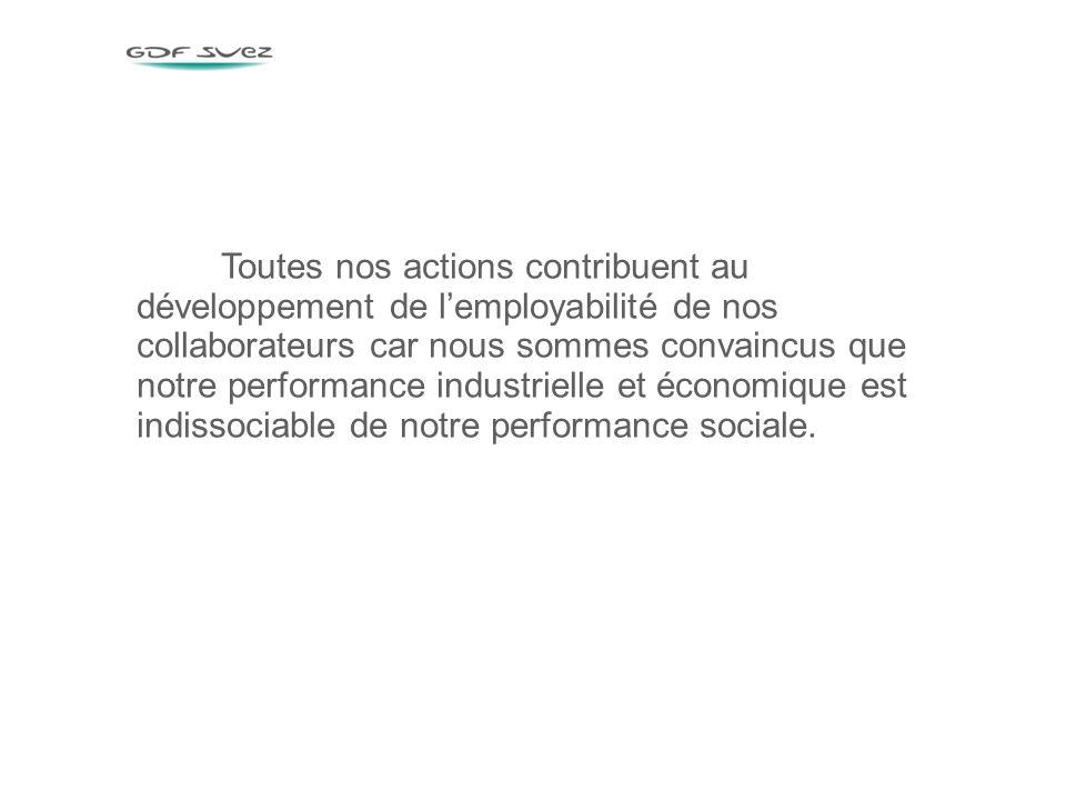 12 Toutes nos actions contribuent au développement de lemployabilité de nos collaborateurs car nous sommes convaincus que notre performance industrielle et économique est indissociable de notre performance sociale.
