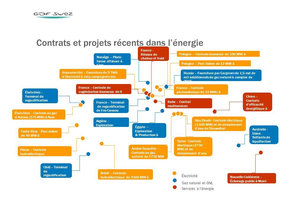 5 Contrats et projets récents dans lénergie Gaz naturel et GNL Services à lénergie Électricité Pérou – Centrale hydroélectrique de Quitaracsa I (112 MW) Pologne – Centrale biomasse de 190 MW à Polaniec Pologne – Parc éolien de 12 MW à Jarogniew Royaume-Uni – Fourniture de 9 TWh délectricité à cinq compagnies des eaux Russie – Fourniture par Gazprom de 1,5 md de m3 additionnels de gaz naturel à compter de 2015 Australie - Usine flottante de liquéfaction de gaz naturel France – Terminal de regazéification de Fos-Cavaou France – Centrale de cogénération biomasse de 9 MW à Rouen France – Réseau de chaleur et froid à Châteaucreux Égypte – Exploration & Production à Alam el-Shâwîsh Chili – Terminal de regazéification à Mejillones Brésil – Centrale hydroélectrique de 3300 MW à Jirau États-Unis – Terminal de regazéification offshore Neptune Norvège – Plate- forme offshore à Gjøa Algérie - Exploration & Production à Touat Qatar - Centrale électrique (2730 MW) et de dessalement deau de Ras-Laffan Abu Dhabi - Centrale électrique (1 500 MW) et de dessalement deau de Shuweihat Arabie Saoudite – Centrale au gaz naturel de 1730 MW à Riyad Italie – Contrat multiservices pour lUniversité de Catane Nouvelle-Calédonie – Éclairage public à Mont- Dore Chine – Contrats defficacité énergétique à Chongqing États-Unis - Centrale au gaz dAstoria (575 MW) à New York Costa Rica - Parc éolien de 49 MW à Guanacaste France – Centrale photovoltaïque de 33 MWc à Curbans