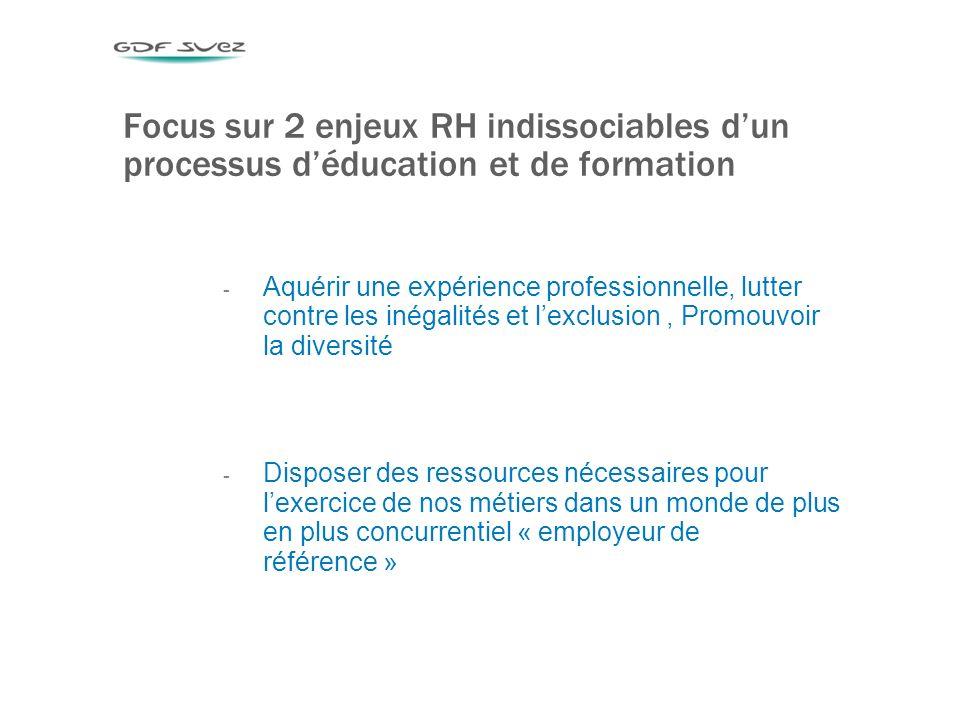 9 Focus sur 2 enjeux RH indissociables dun processus déducation et de formation - Aquérir une expérience professionnelle, lutter contre les inégalités et lexclusion, Promouvoir la diversité - Disposer des ressources nécessaires pour lexercice de nos métiers dans un monde de plus en plus concurrentiel « employeur de référence »