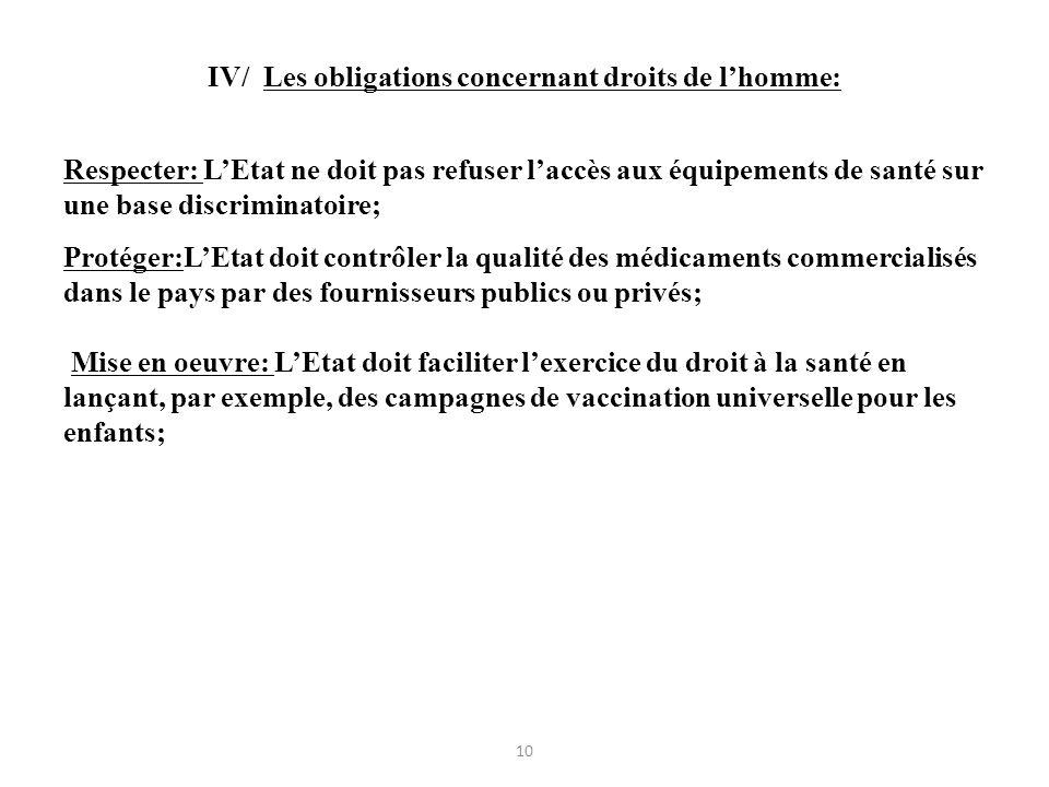 IV/ Les obligations concernant droits de lhomme: Respecter: LEtat ne doit pas refuser laccès aux équipements de santé sur une base discriminatoire; Pr