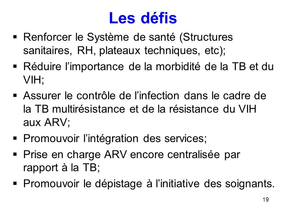 19 Les défis Renforcer le Système de santé (Structures sanitaires, RH, plateaux techniques, etc); Réduire limportance de la morbidité de la TB et du V