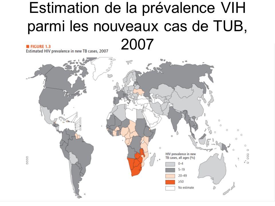 2 Estimation de la prévalence VIH parmi les nouveaux cas de TUB, 2007