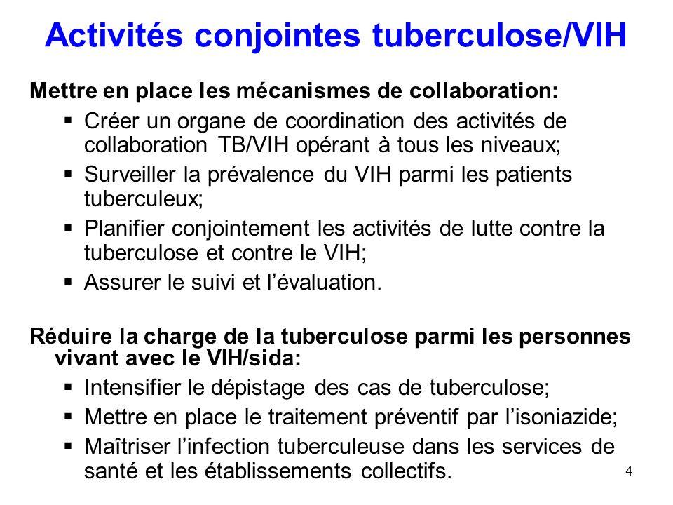 5 Activités conjointes tuberculose/VIH Réduire la charge du VIH parmi les personnes atteintes de tuberculose: Assurer le conseil et le dépistage du VIH; Appliquer des méthodes de prévention de la transmission du VIH; Mettre en place le traitement préventif par le cotrimoxazole; Dispenser les soins et le soutien aux personnes touchées par le VIH/sida; Mettre en place le traitement antirétroviral.