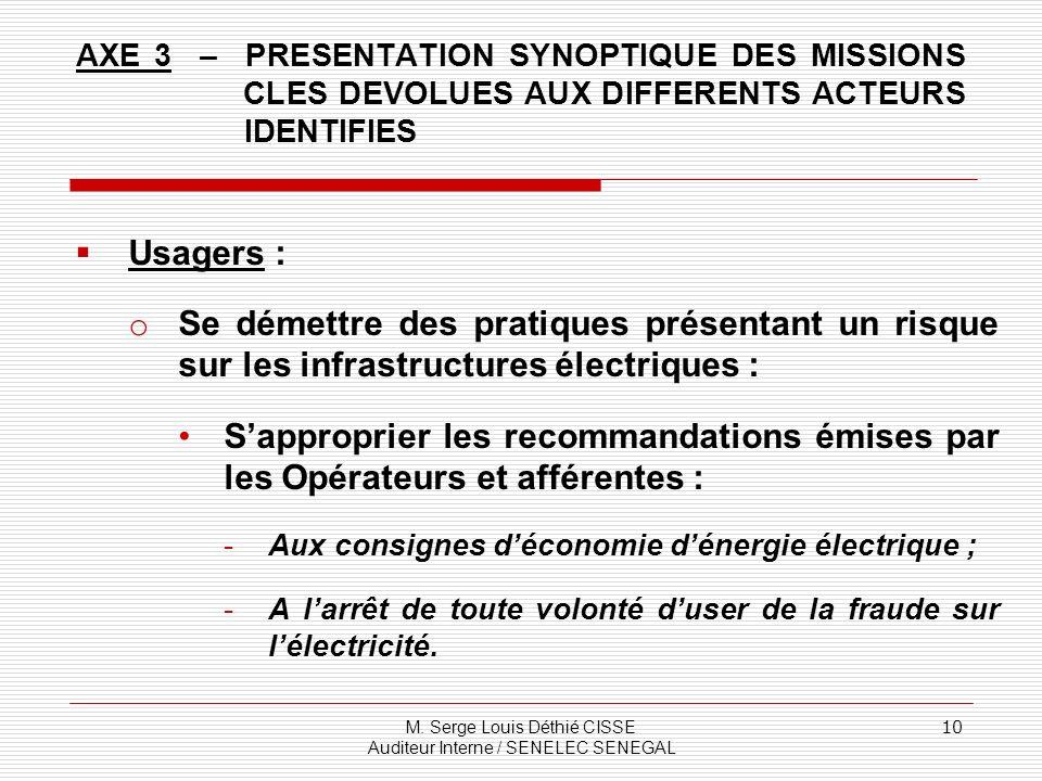 M. Serge Louis Déthié CISSE Auditeur Interne / SENELEC SENEGAL 10 AXE 3 – PRESENTATION SYNOPTIQUE DES MISSIONS CLES DEVOLUES AUX DIFFERENTS ACTEURS ID