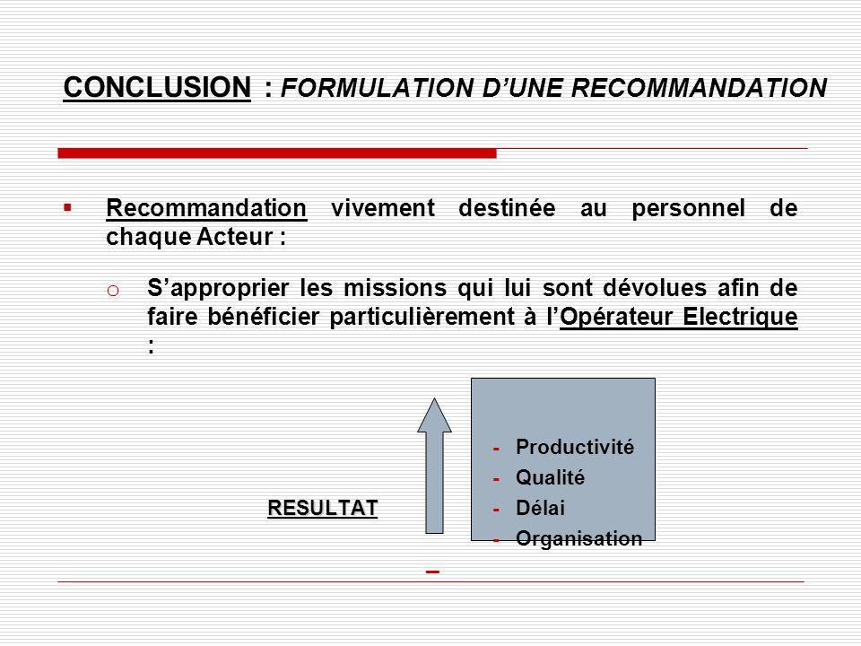 CONCLUSION : FORMULATION DUNE RECOMMANDATION Recommandation vivement destinée au personnel de chaque Acteur : o Sapproprier les missions qui lui sont dévolues afin de faire bénéficier particulièrement à lOpérateur Electrique : + - Productivité - Qualité RESULTAT RESULTAT - Délai - Organisation –