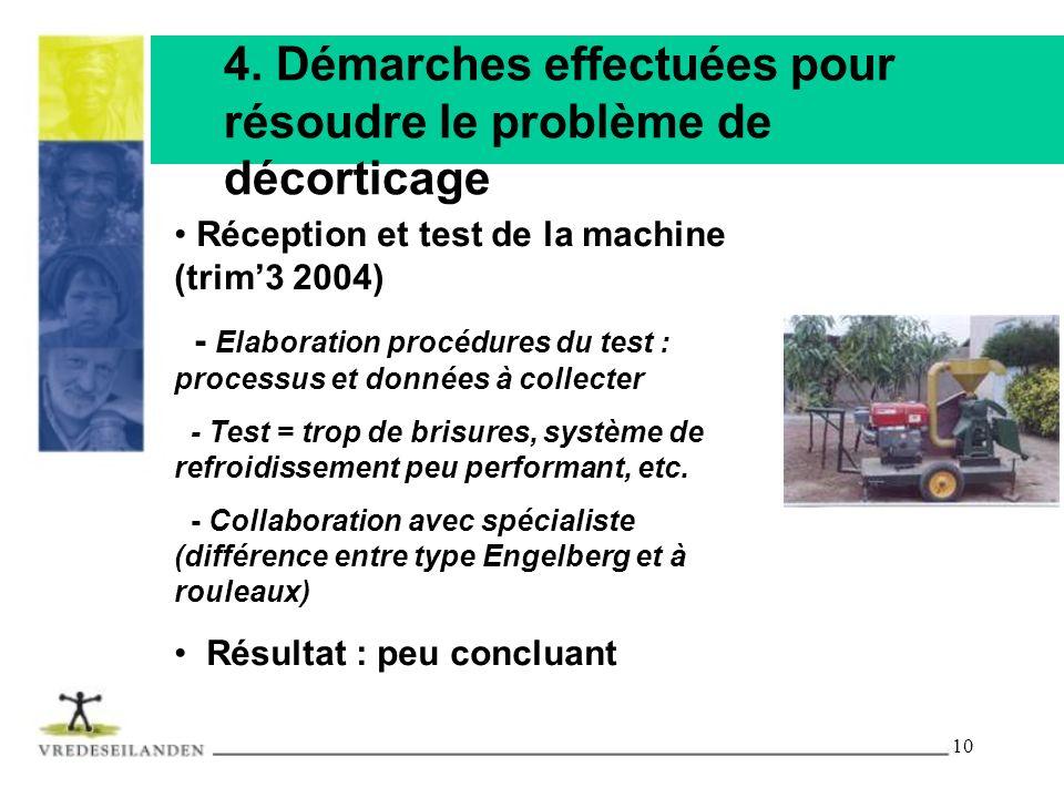 10 4. Démarches effectuées pour résoudre le problème de décorticage Réception et test de la machine (trim3 2004) - Elaboration procédures du test : pr