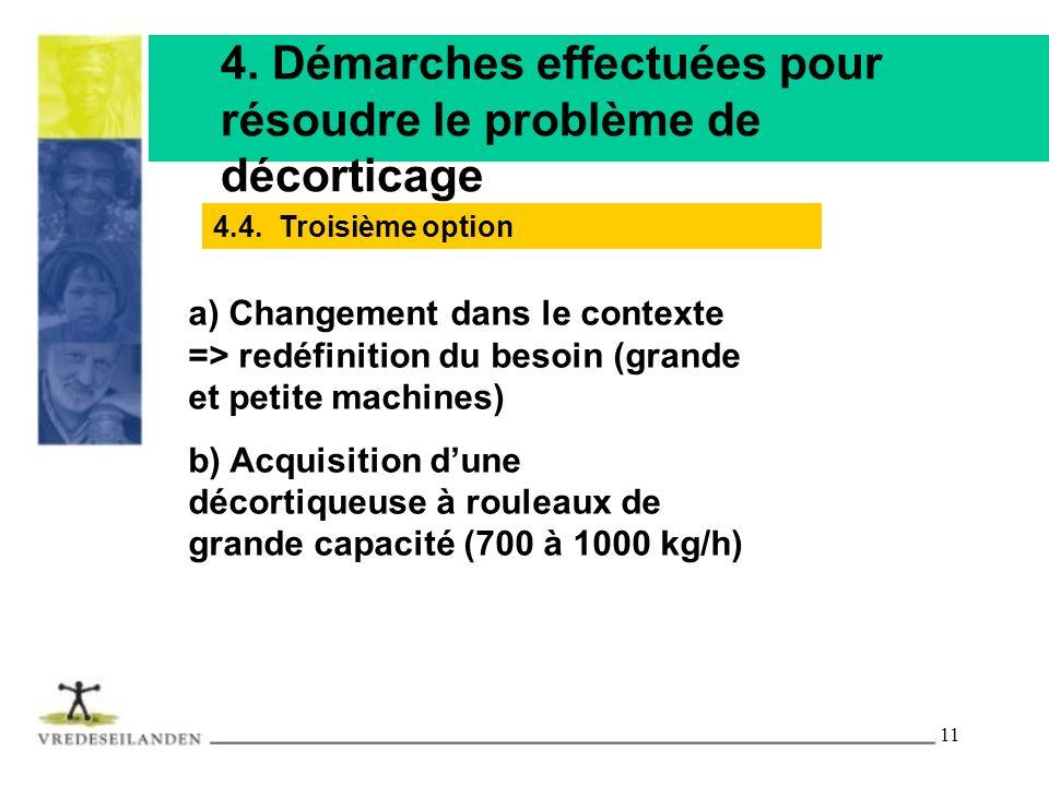 11 4. Démarches effectuées pour résoudre le problème de décorticage a) Changement dans le contexte => redéfinition du besoin (grande et petite machine