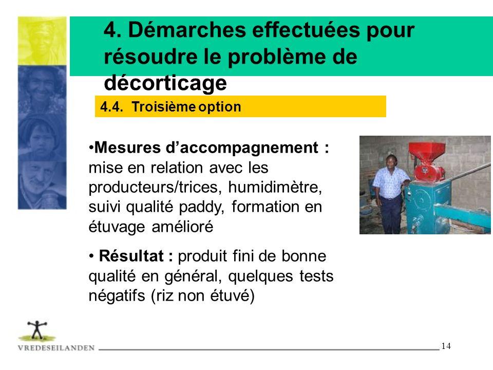 14 4. Démarches effectuées pour résoudre le problème de décorticage Mesures daccompagnement : mise en relation avec les producteurs/trices, humidimètr