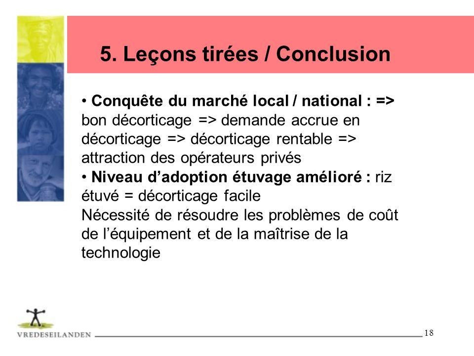 18 5. Leçons tirées / Conclusion Conquête du marché local / national : => bon décorticage => demande accrue en décorticage => décorticage rentable =>