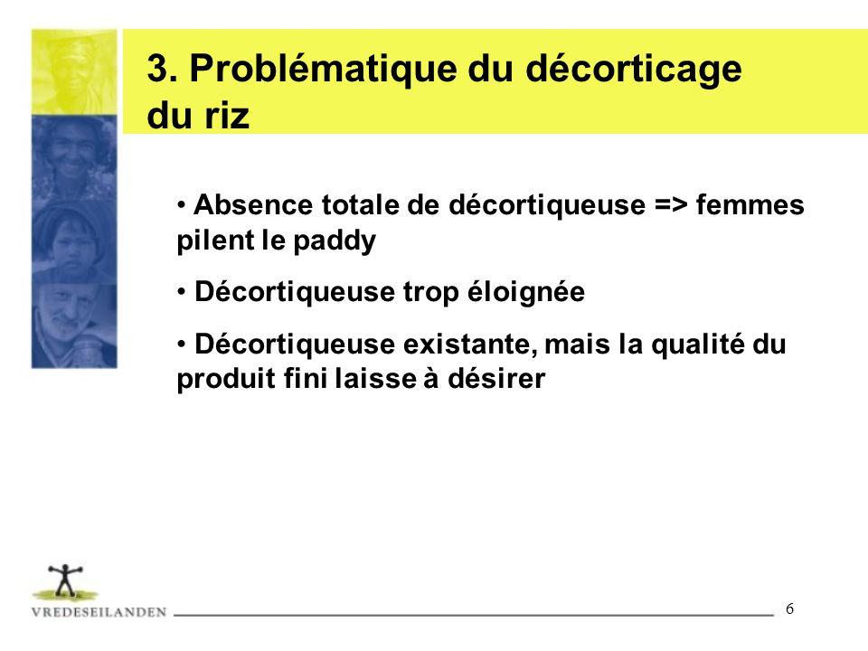 6 3. Problématique du décorticage du riz Absence totale de décortiqueuse => femmes pilent le paddy Décortiqueuse trop éloignée Décortiqueuse existante