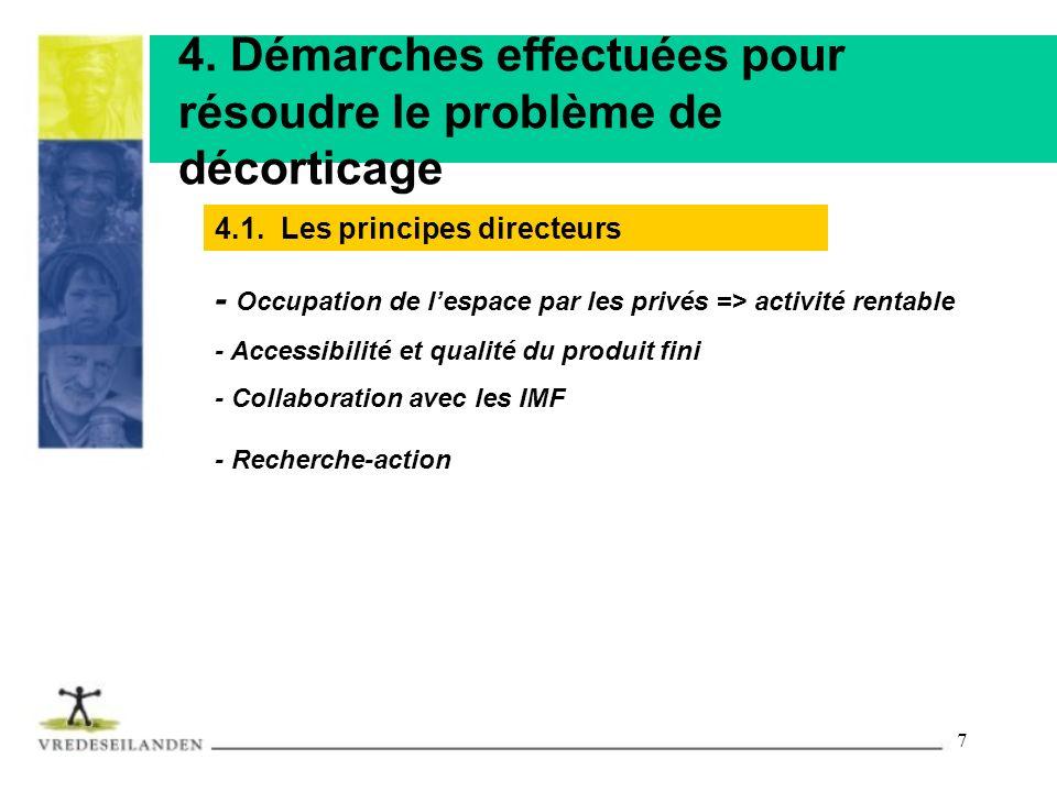 7 4. Démarches effectuées pour résoudre le problème de décorticage - Occupation de lespace par les privés => activité rentable - Accessibilité et qual