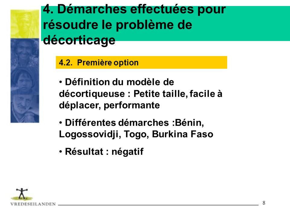8 4. Démarches effectuées pour résoudre le problème de décorticage Définition du modèle de décortiqueuse : Petite taille, facile à déplacer, performan