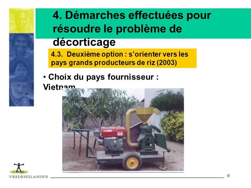 9 4. Démarches effectuées pour résoudre le problème de décorticage Choix du pays fournisseur : Vietnam 4.3. Deuxième option : sorienter vers les pays