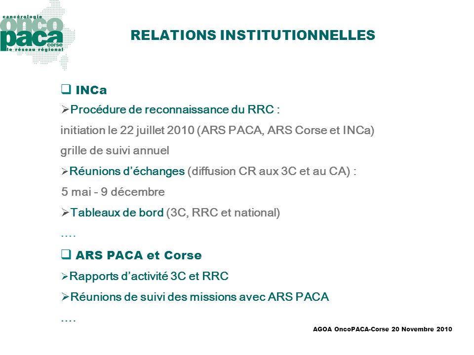 AGOA OncoPACA-Corse 20 Novembre 2010 INCa Procédure de reconnaissance du RRC : initiation le 22 juillet 2010 (ARS PACA, ARS Corse et INCa) grille de s
